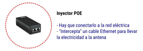 Inyector POE