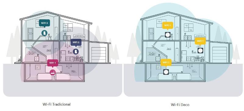 Sistema Wi-Fi tplink Deco M5