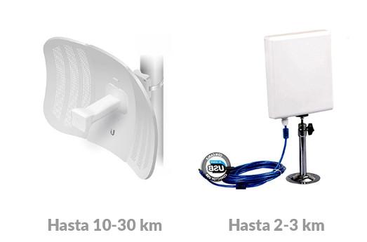 Tipos de antenas WiFi de largo alcance